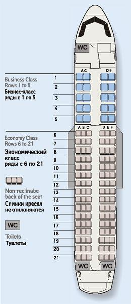 Самолет Аэробус А320: технические характеристики, схема самолета, фотографии, описание самолета Аэробус А320, Аэробус...